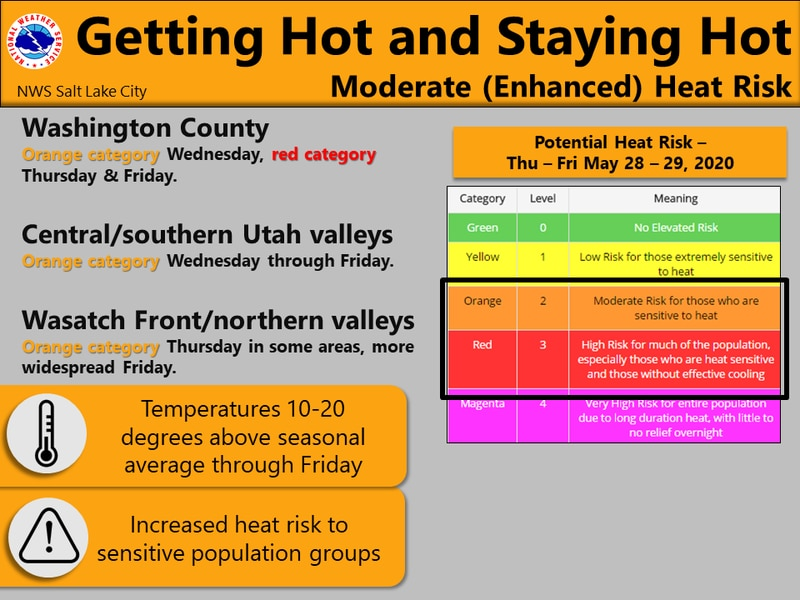 It's going to get really hot in Utah — dangerously hot in St. George and Zion Canyon