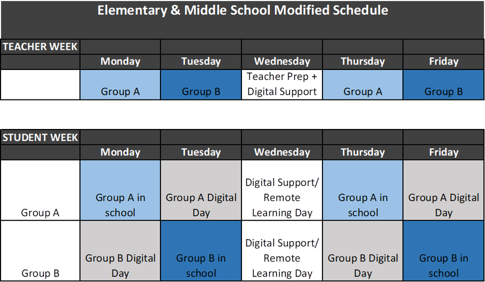 (Image courtesy of Salt Lake City School District) The planned school week for elementary and middle school students if Salt Lake City schools reopen.