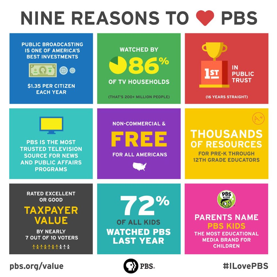(Courtesy PBS) PBS remains hugely popular among American TV viewers.