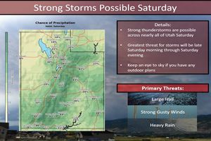(National Weather Service) Rain, wind and hail are possible across Utah on Saturday.