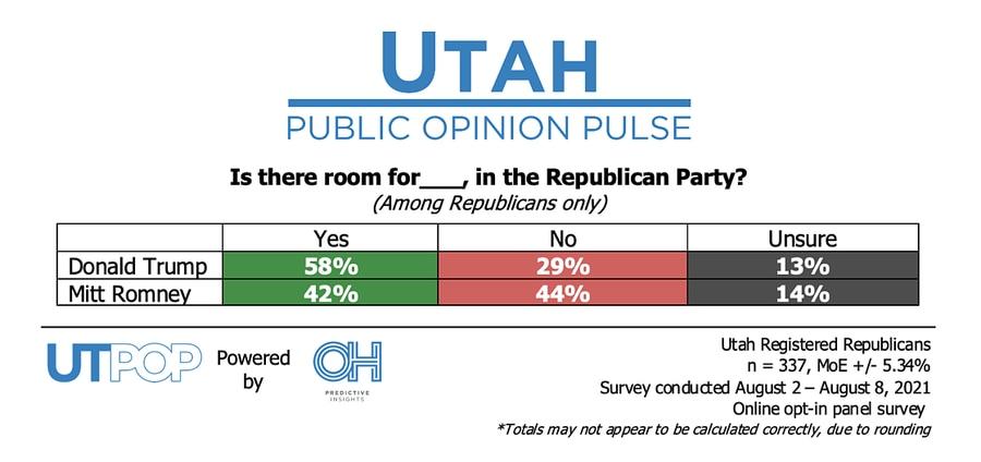 Graphic via OH Predictive Insights