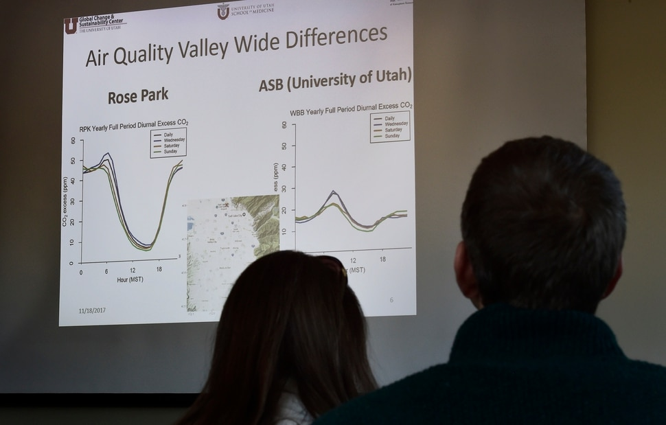 (Scott Sommerdorf | The Salt Lake Tribune) Results from studies showing how pollution levels in Salt Lake City can be dramatically different in different communities are shown at the Breathe Clean Festival, Saturday, November 18, 2017. Here, the graphic shows that on the same day, pollution levels were much worse in Rose Park than they were at the University of Utah.