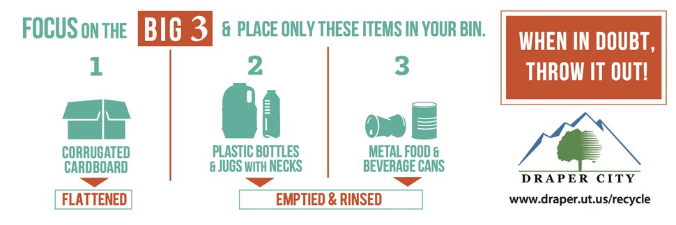 (Image via Midvale) Midvale and two other cities in southern Salt Lake County are encouraging residents to focus only on recycling three items: corrugated cardboard, plastic bottles and jugs with necks and metal food and beverage containers.