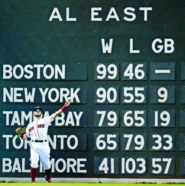 Image result for red sox 100 wins