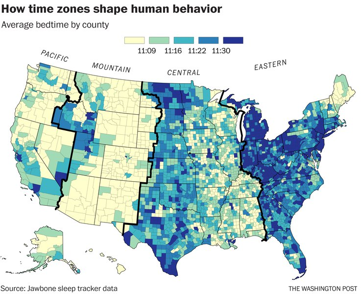 Living On The Wrong Side Of A Time Zone Can Be Hazardous To Your Health